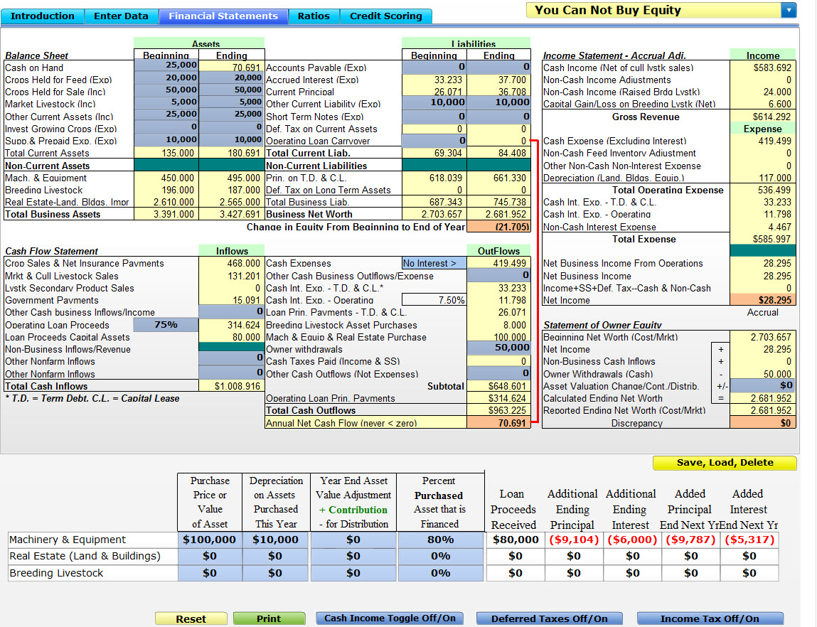 Financial and Risk Management Analysis Farm Management Software – Financial Analysis Template