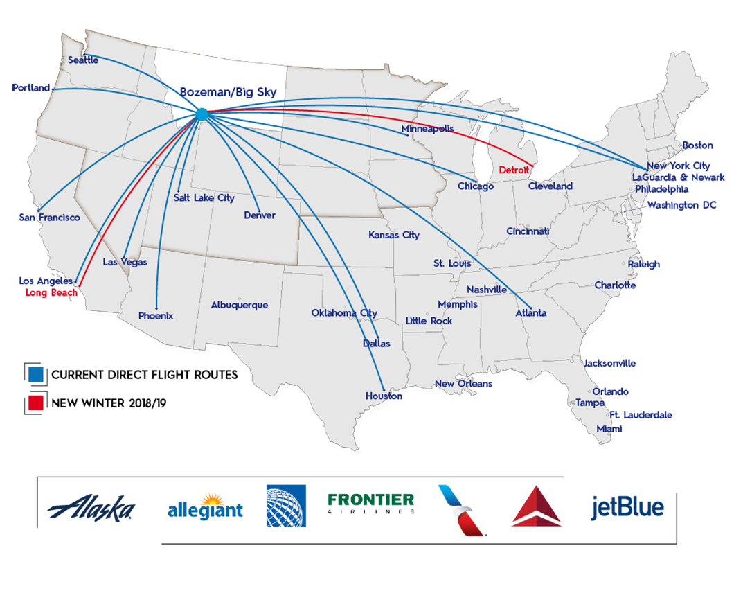 Map depicting direct flights to Bozeman Internationl Airport across the United States