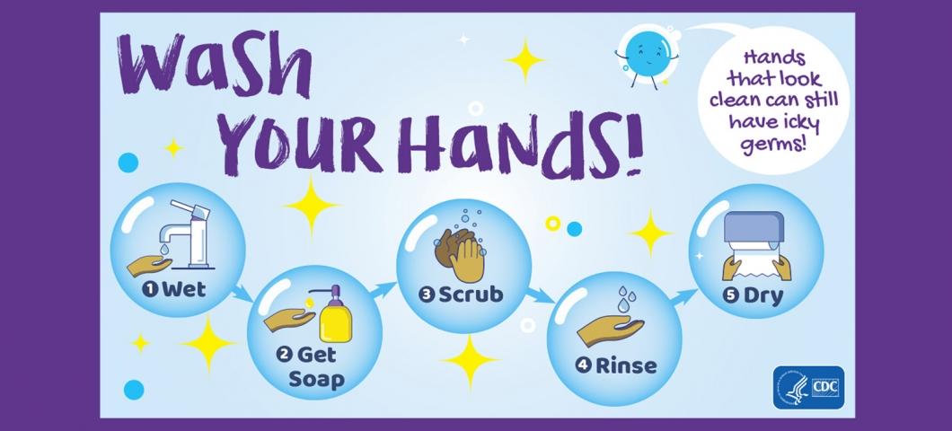 Wash Hands - Digital Sign Image