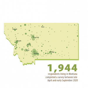 Montana Survey Data