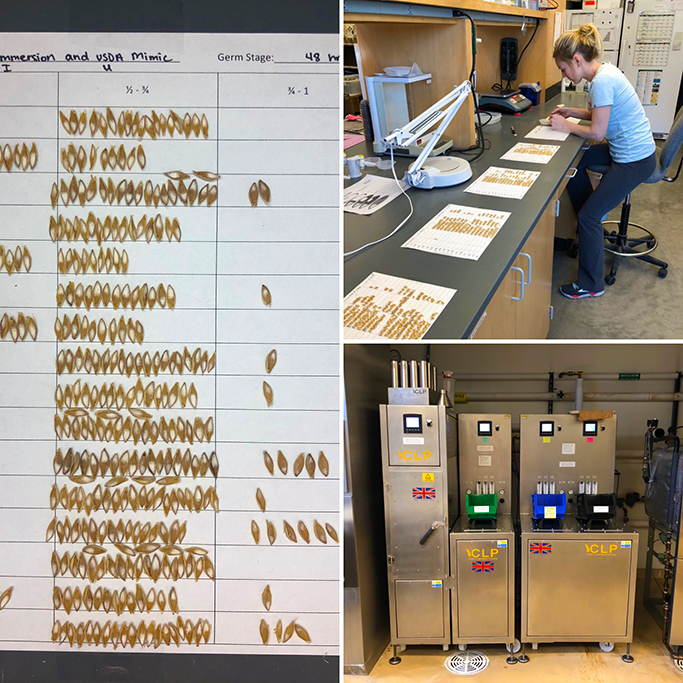 Collage of hydration inex scoring, technician scoring hydration, and CLP malters