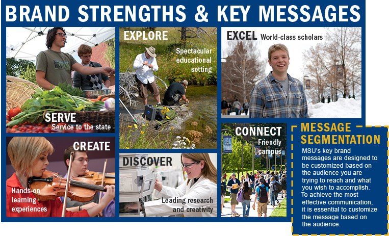 MSU Brand Stengths: MSU's key brand messages are designed to be customized based on the audience you are trying to reach and what you wish to accomplish.