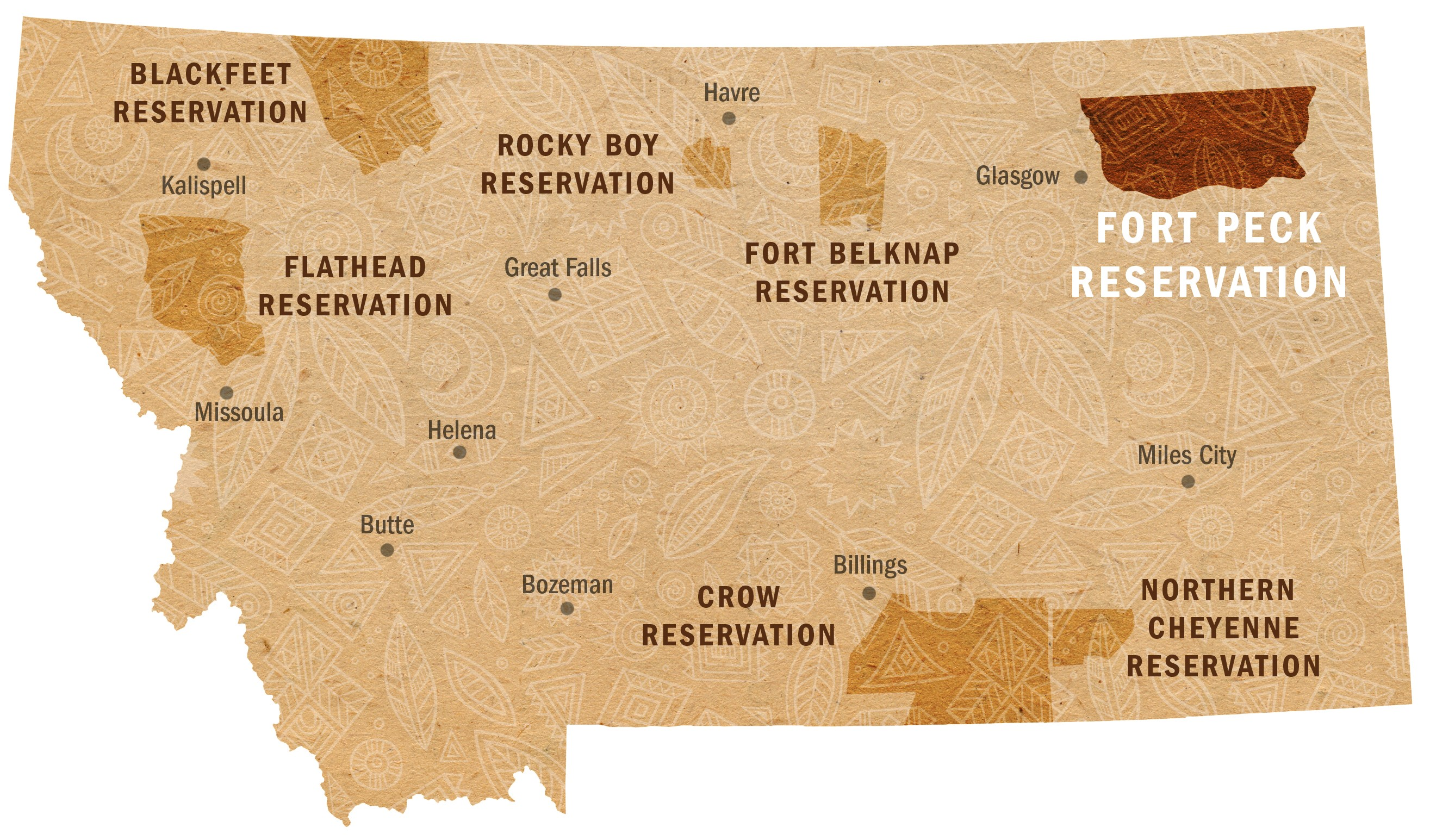 Fort Peck Reservation