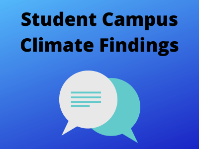 Student campus climate findings, blue background