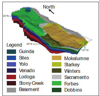 An example of a 3D basin model of the Great Valley Forearc Basin, California from Orme and Graham (2018). Formation surfaces were constructed from borehole data using the MOVE software.
