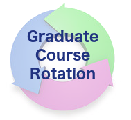 Gratuate Course Rotation