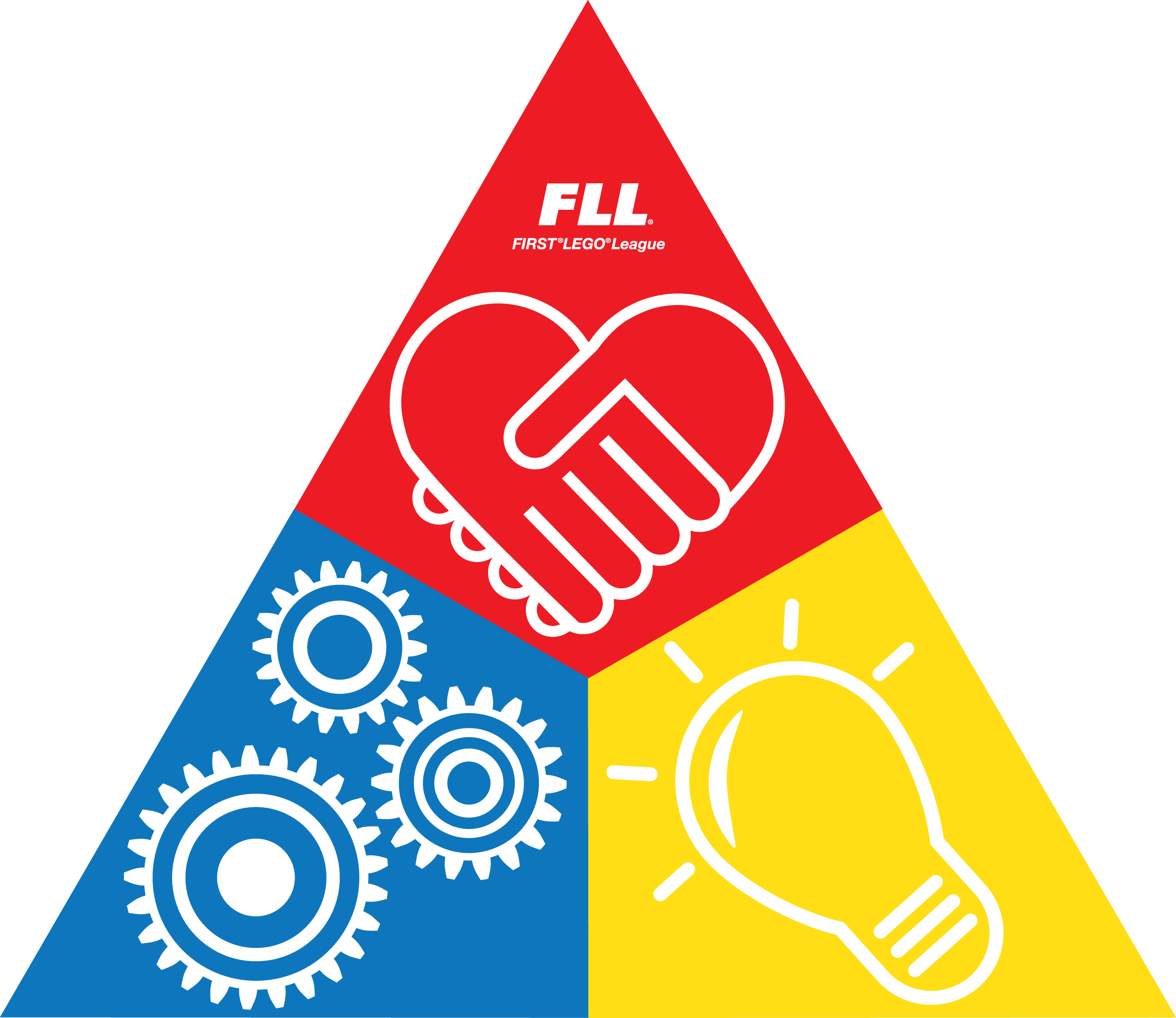 FLL triangle