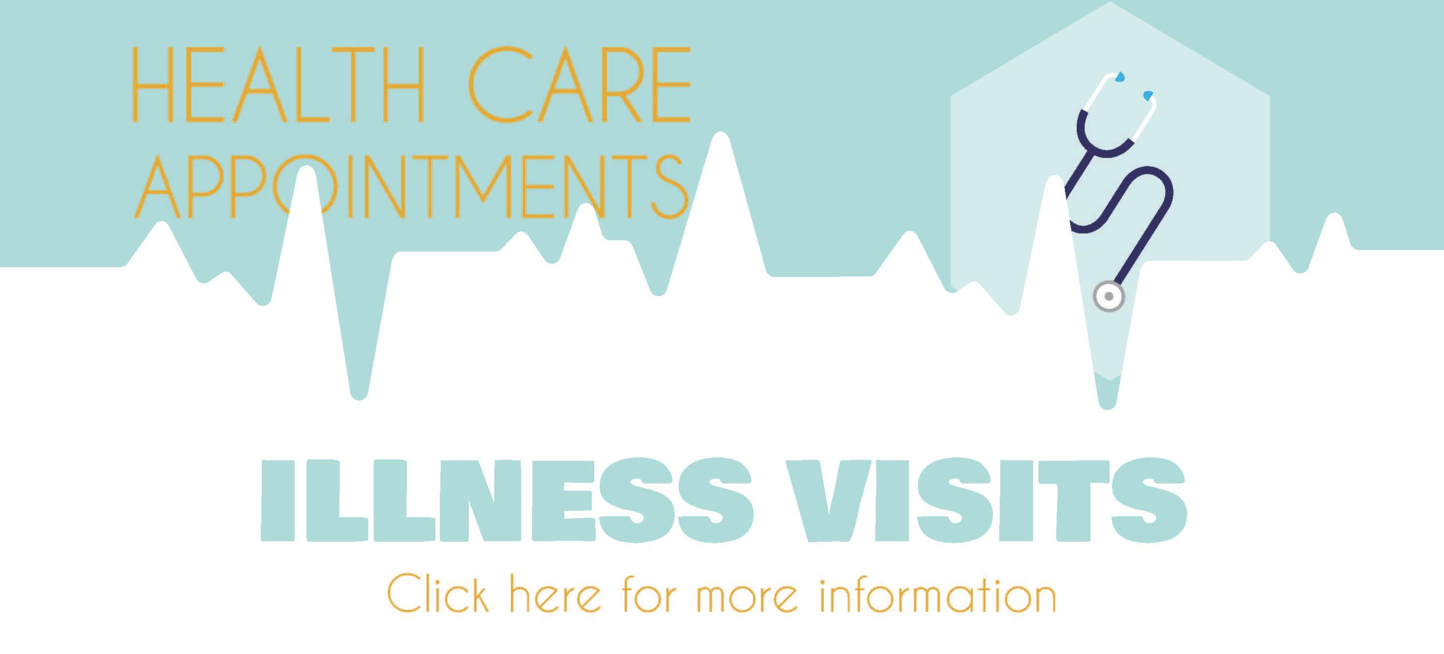 Health Care Appointments Illness Visits Poster