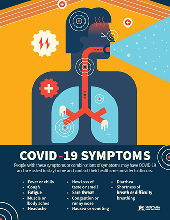 Flyer depicting common COVID-19 symptoms
