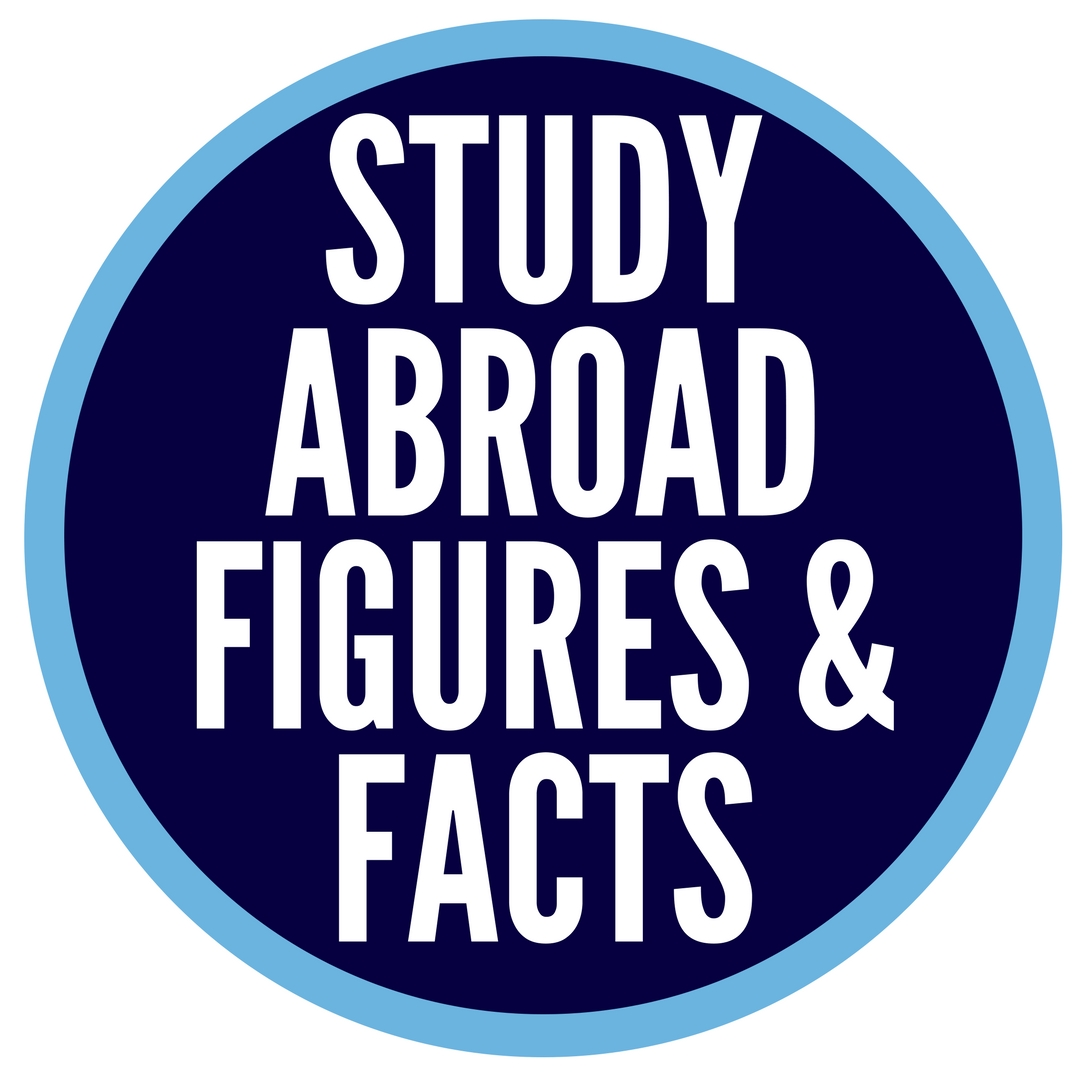 STUDY ABROAD FACTS AND FIGURES