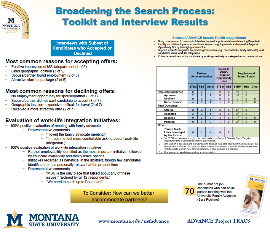 Broadening the Search Process