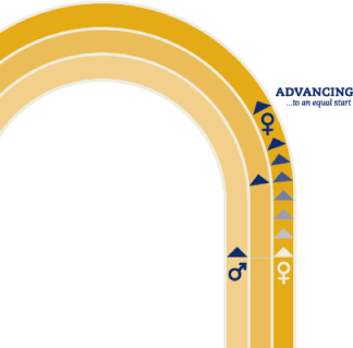 TRACS Graphic - Showing the track of advancing to an equal start.