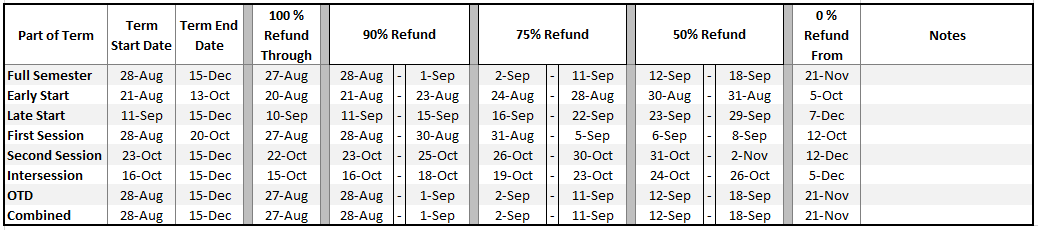 Fall Refund Schedule