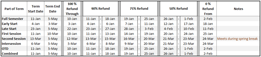 Spring Refund Schedule
