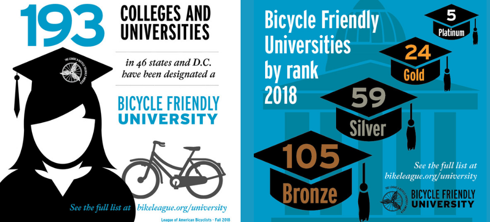 Bicycle Friendly University Announcement